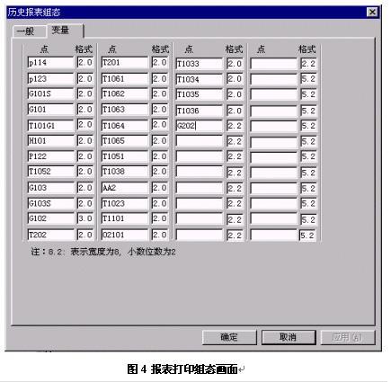 力控组态软件在工业锅炉控制系统中的应用如图