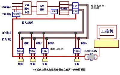 wb系列电量隔离传感器在直流屏中的应用