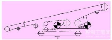 皮带运输机传动系统图