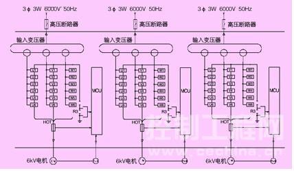 为皮带运输机高压变频器驱动系统图