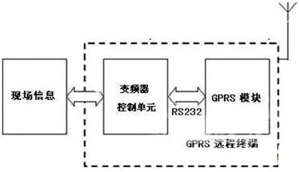 电路 电路图 电子 户型 户型图 平面图 设计 素材 原理图 434_250