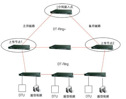 图2双归链路示意图