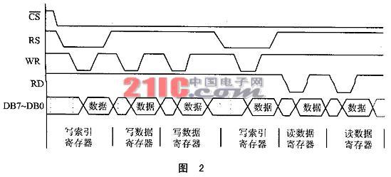 显示模块的板子上加入如图1的液晶驱动电压分配电路