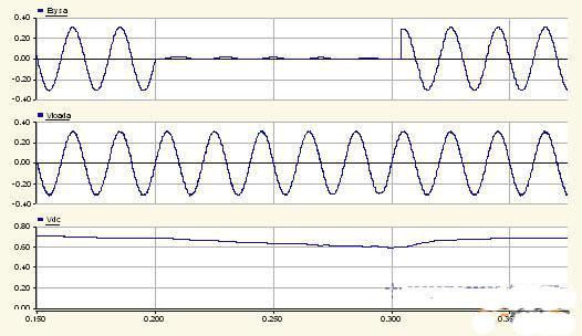 系统发生短时供电中断ASD运行的仿真