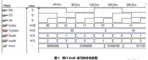 日立公司为sh4系列单片机提供了c及c  语言集成编译工具him(hitachi