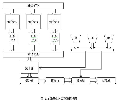 电路 电路图 电子 设计 素材 原理图 500_436