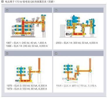 起初,密封式组合电器配备少油断 路器的密封式组合开关