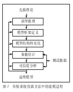 冯诺依曼计算机体系结构示意图