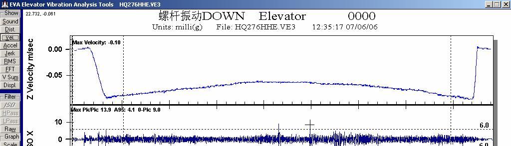 ls变频器在螺杆电梯上的应用