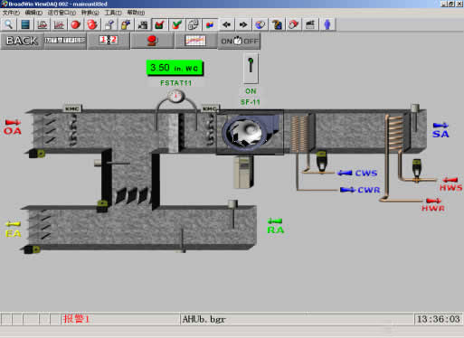 研祥 按工作方式分为工作在物理层的光纤收发器和工作