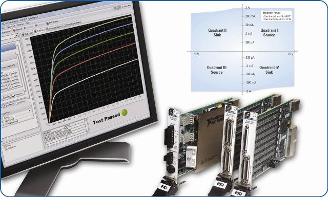 NI PXI-4130源测量单元Power Source Measure Unit(SMU)