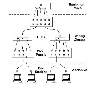 2、组建局域网的条件和步骤。