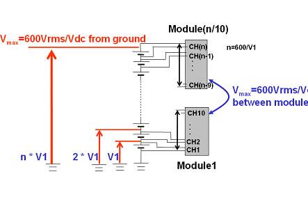 mx100使用横河专利技术的固态继电器(solid state relay-ssr),可以