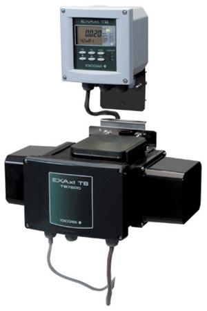 2005年度最佳产品奖 仪器仪表与过程传感器高清图片