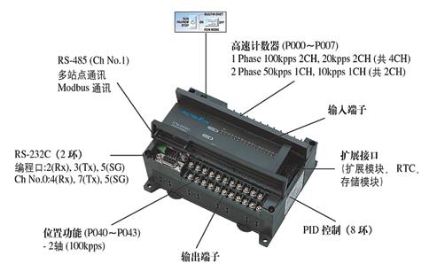 小型一体化plc lg产电master-k120s一体型plc