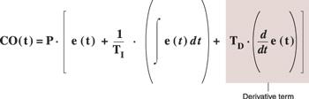 图1传统的PID公式通