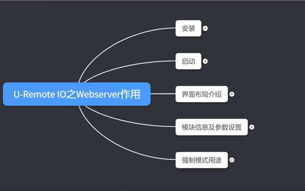 魏德米勒u-remote I/O之Webserver作用